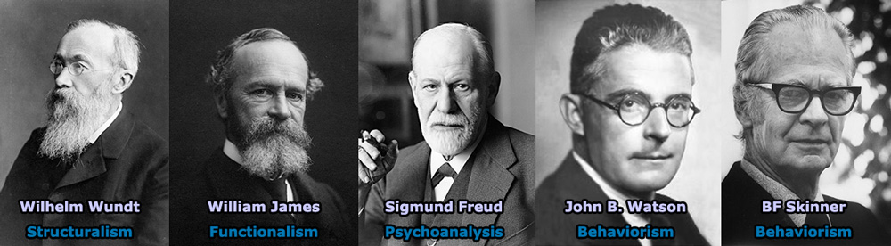 Founders of Psychology