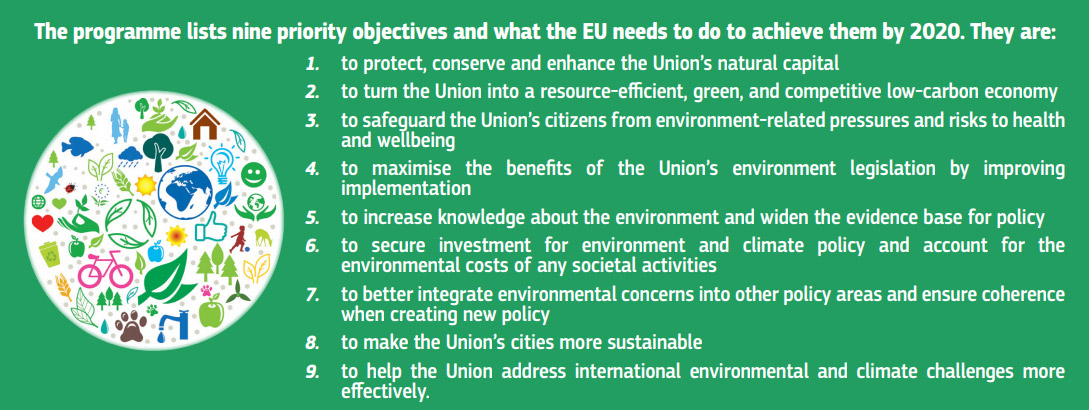 9 priority objectives of the EAP